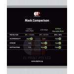 Anti Bacteria Reusable Mask